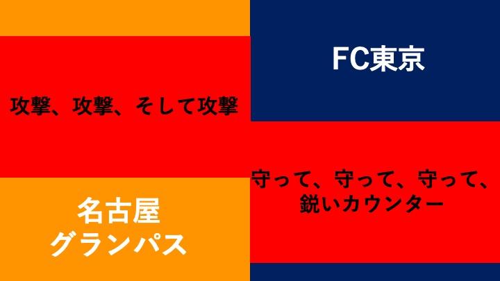名古屋グランパス対FC東京